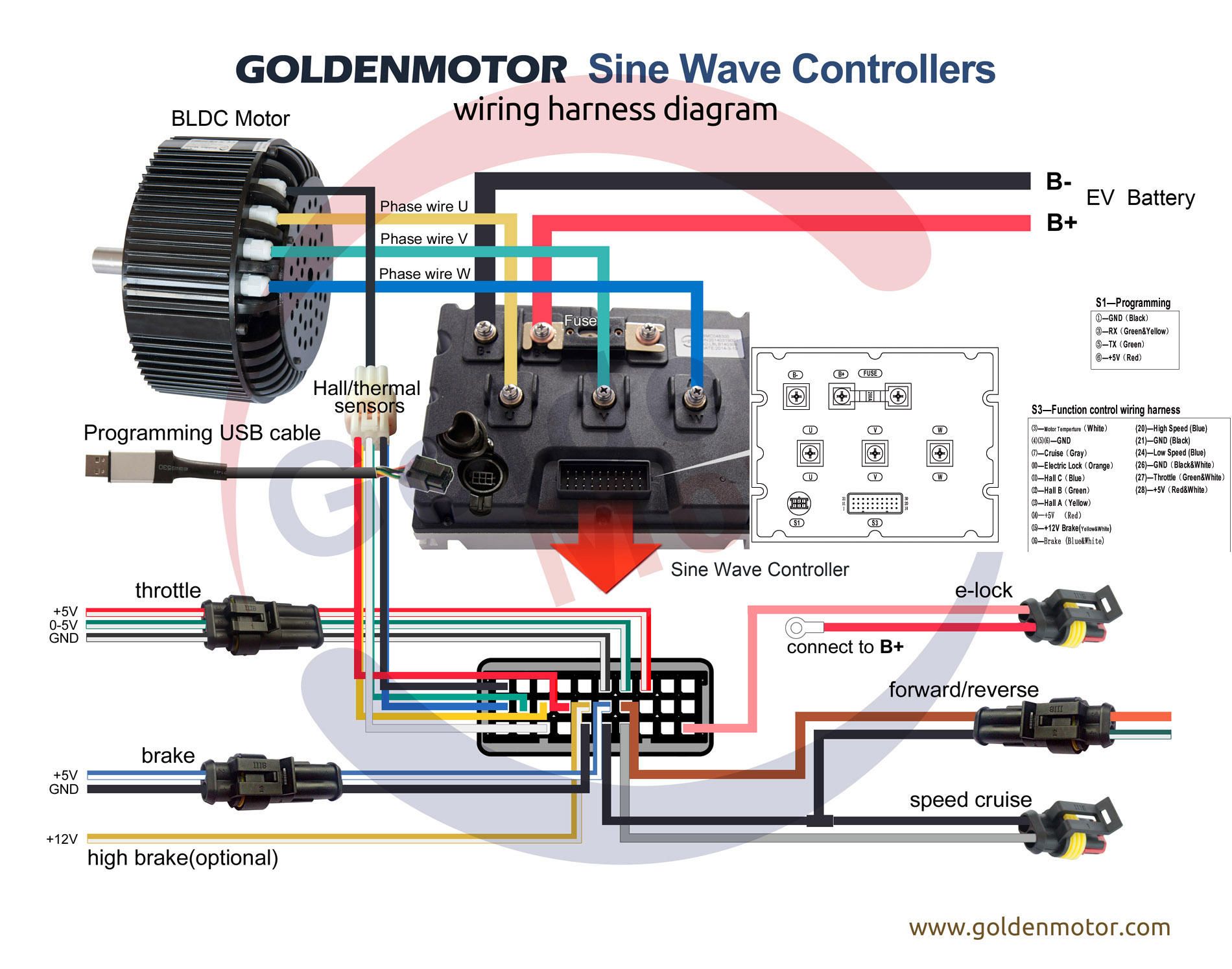motor controller wiring diagram electric car, electric trike, electric car motor, electric ...
