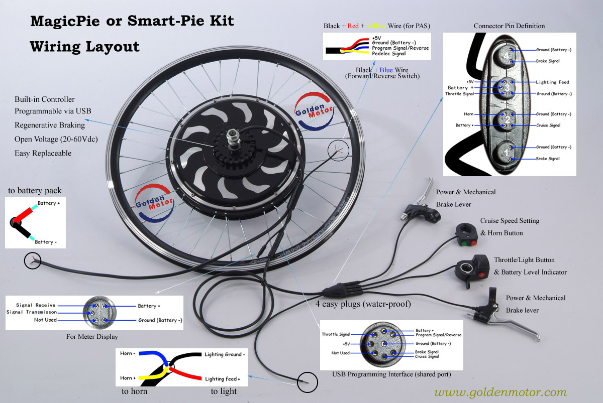 Bike Conversion Kits  Hub Motor  Magic Pie Edge  Lifepo4 Battery Pack  Brushless Dc Motor