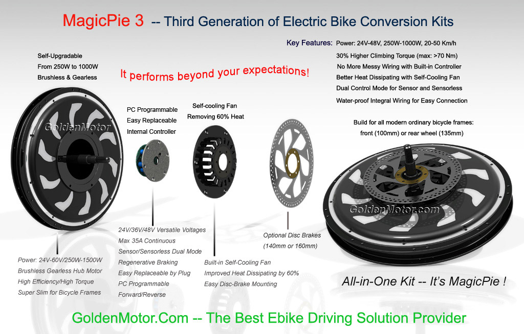 Electric bike Motor, hub Motor, electric bike kit, bike conversion kit, MagicPie 3, MP3