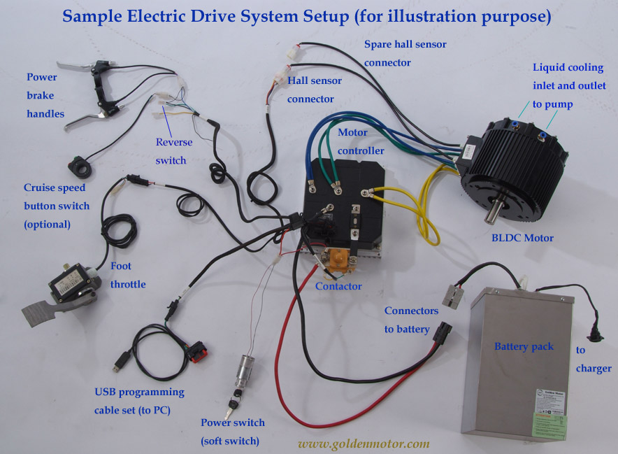 HPM Drive Kit Setup brushless motors, bldc motor, sensorless motor, motor controllers 48 Volt Club Car Wiring at nearapp.co