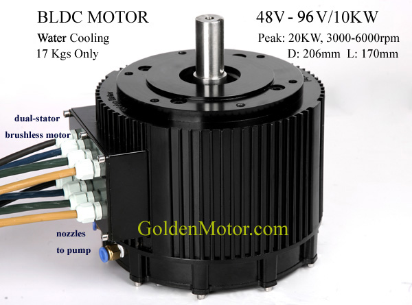 brushless motor, bldc motor, axial flux motor, hybrid car kit, Electric Car Motor