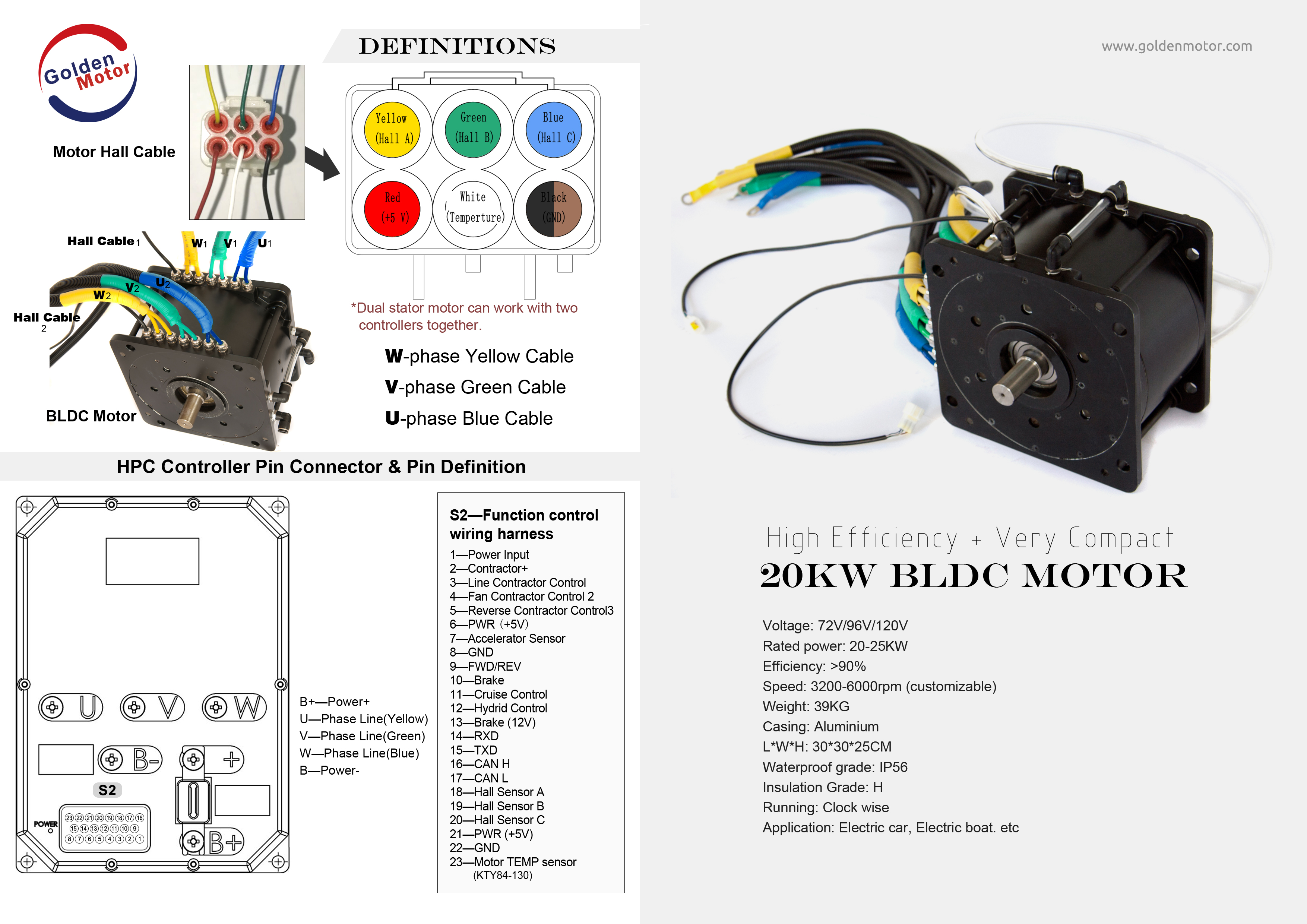 Brushless Motors Bldc Motor Sensorless Controllers Wiring Diagram 96v