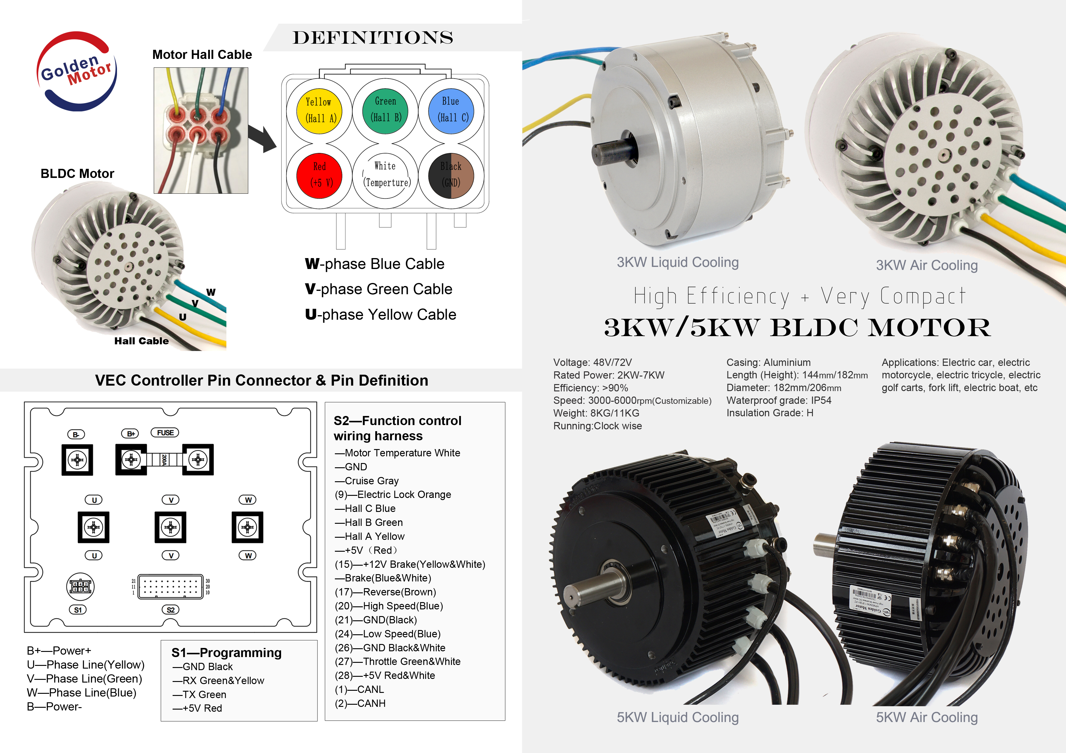 Brushless Motors Bldc Motor Sensorless Controllers Air Cooled Vw Wiring Diagram Hpm3000 Hpm5000