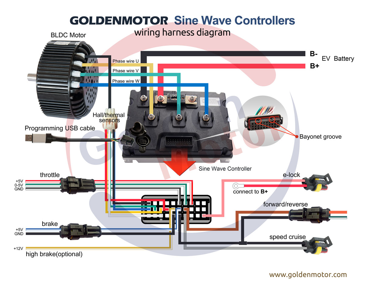 24 volt scooter wire diagram 12 24 volt switches wiring diagram brushless motors bldc motor sensorless motor motor